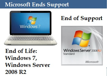 Microsoft ends support for Windows 7 and Windows Server 2008 R2