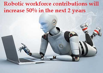 Robotic workforce contributions will increase 50% in the next 2 years